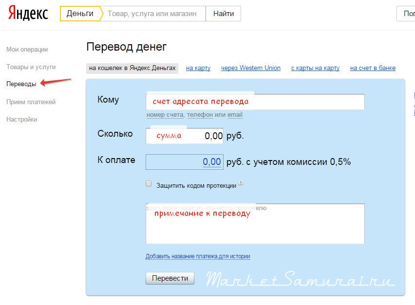 перевести деньги на «Яндекс Кошелек