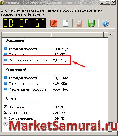 Окно измерения скорости интернета в программе NetWorx