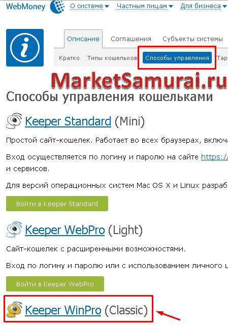 Список Киперов во вкладке «Способы управления» Вебмани